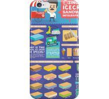 Singapore icecream sandwiches infographic design iPhone Case/Skin