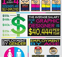 graphic design infographics by Cameron  Burke