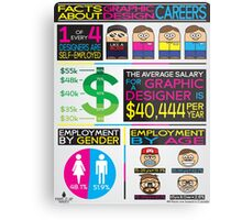 graphic design infographics Metal Print