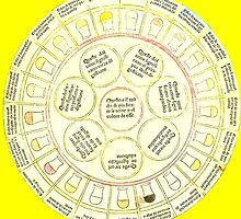 Urine Wheel (Bright/Yellow) by psychopompous