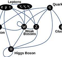 Higgs Boson by galacticpatrol