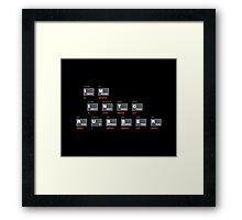 ZX Spectrum - I'm into Rubber Framed Print