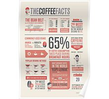 THE COFFEE FACTS – Infographic Poster Poster
