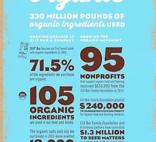 Clif Bar | Infographic by smithdiana594