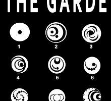 Lorien Legacies - All the Garde by emapremo