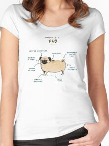 Anatomy of a Pug Women's Fitted Scoop T-Shirt