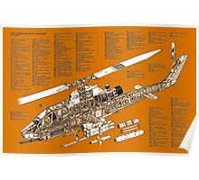 Bell Hueycobra AH 1S helicopter Poster
