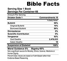 Bible Facts (stickers) Photographic Print