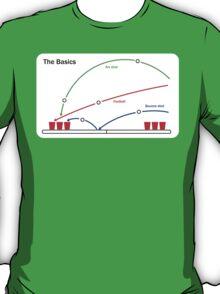 the Basics  T-Shirt