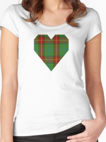 00113 Manitoba District Tartan  Women's Fitted Scoop T-Shirt