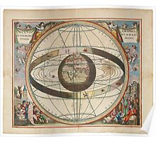 Scenographia Systematis Mvndani Ptolemaici by Johannes Loon (1660) Poster