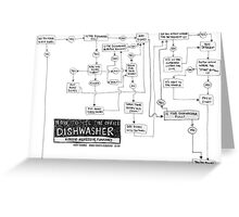 Flowchart: how to use the office dishwasher Greeting Card