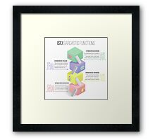 ISFJ Sarcastic Functions Framed Print