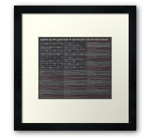 American Declaration of the Rights and Duties of Man Black Background and US Flag Framed Print