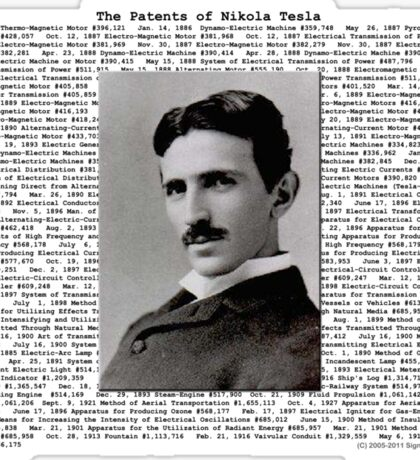 The Patents of Nikola Tesla Sticker