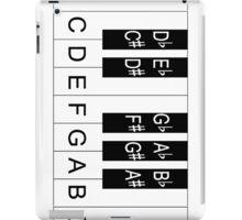Keyboard Explained iPad Case/Skin