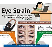 Computer Eye Strain Relief Tips by drsomduttprasad