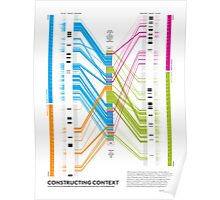 American Lines 02: Constructing Context Poster