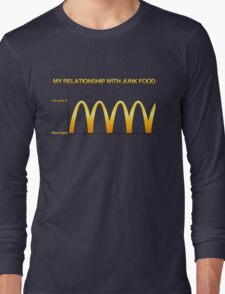 My Relationship With Junk Food Graph Long Sleeve T-Shirt