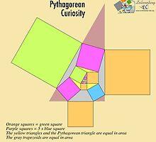 Pythagorean Curiosity by Gianni A. Sarcone