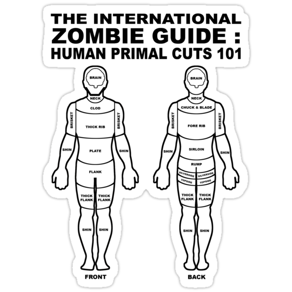 The International Zombie Guide: Human Primal Cuts 101 by FAMOUSAFTERDETH