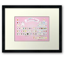 The Periodic Sweetshop - Pink! Framed Print