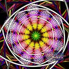 the eye of lazysusan by LoreLeft27