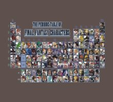 The periodic table of Final Fantasy Characters by Ixva