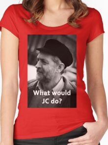 What would JC do Women's Fitted Scoop T-Shirt