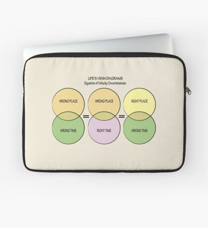 Life's Venn diagrams Laptop Sleeve
