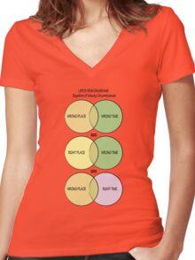 Life's Venn diagrams Women's Fitted V-Neck T-Shirt