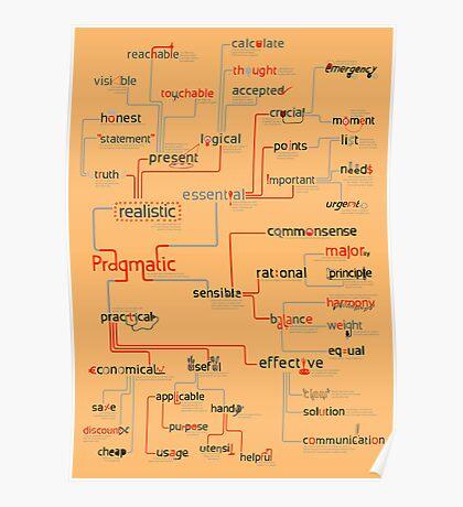 Pragmatic Poster