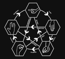 TShirtGifter Presents: How to play Rock-paper-scissors-lizard-Spock
