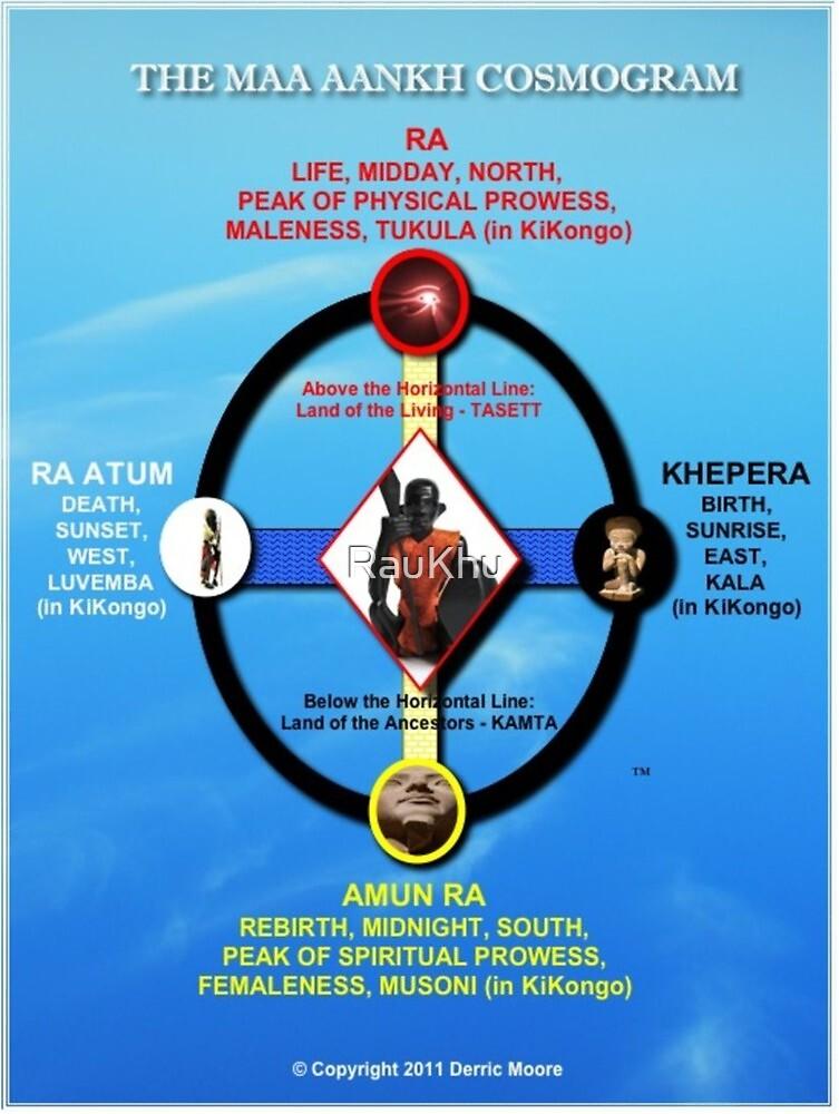 MAA AANKH (Kamitic Bantu-Kongo) Cosmogram by RauKhu