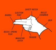 Handgun Explained by tshirtbaba