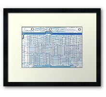 Computer circuits Framed Print