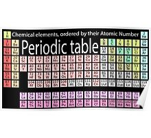 Chemistry, Chemist, Chemical, Elements, Periodic Table, Science, Physics, Elements, Atomic Number Poster
