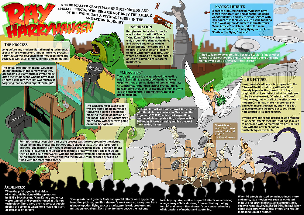 HarryHausen Infographic by Clayofmyclay