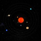 the solar system by vectoria