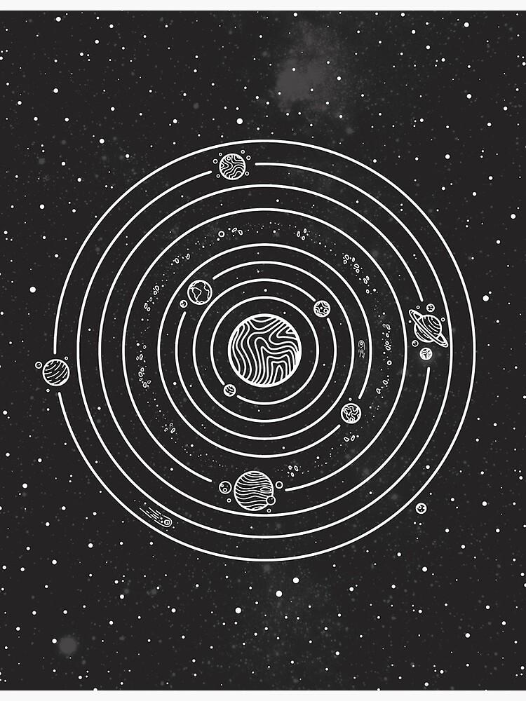 Sonnensystem von Neolrond3