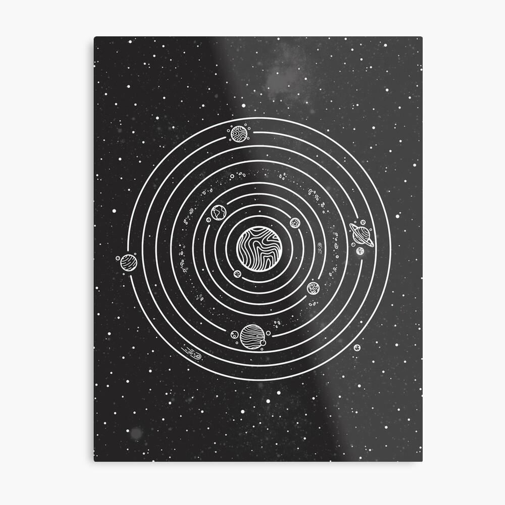 Sonnensystem Metalldruck