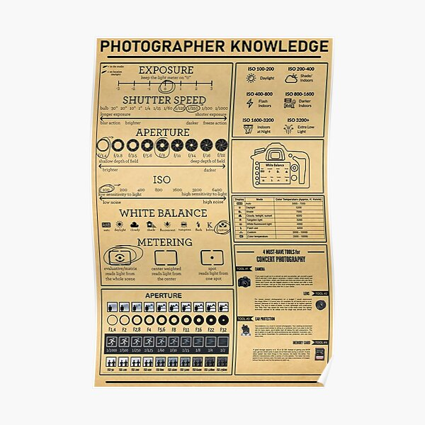 Photographer Knowledge Poster