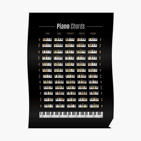 Piano Chord Chart Poster