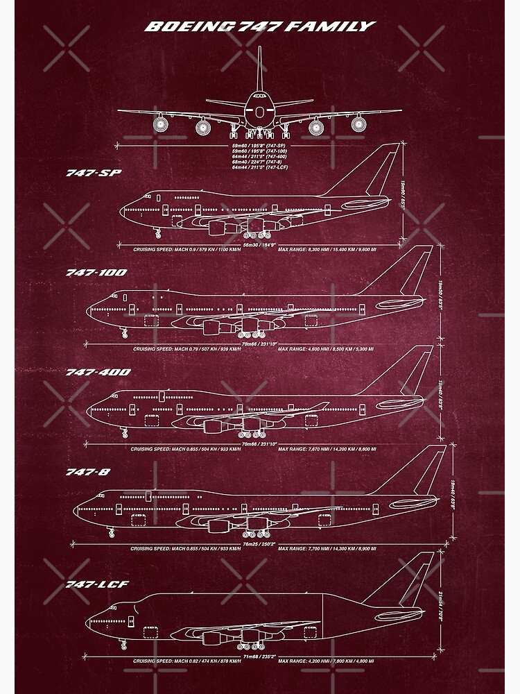 Boeing 747 Family Blueprint (red) by RHorowitz