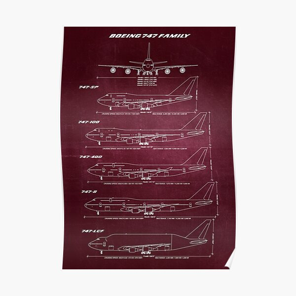 Boeing 747 Family Blueprint (red) Poster