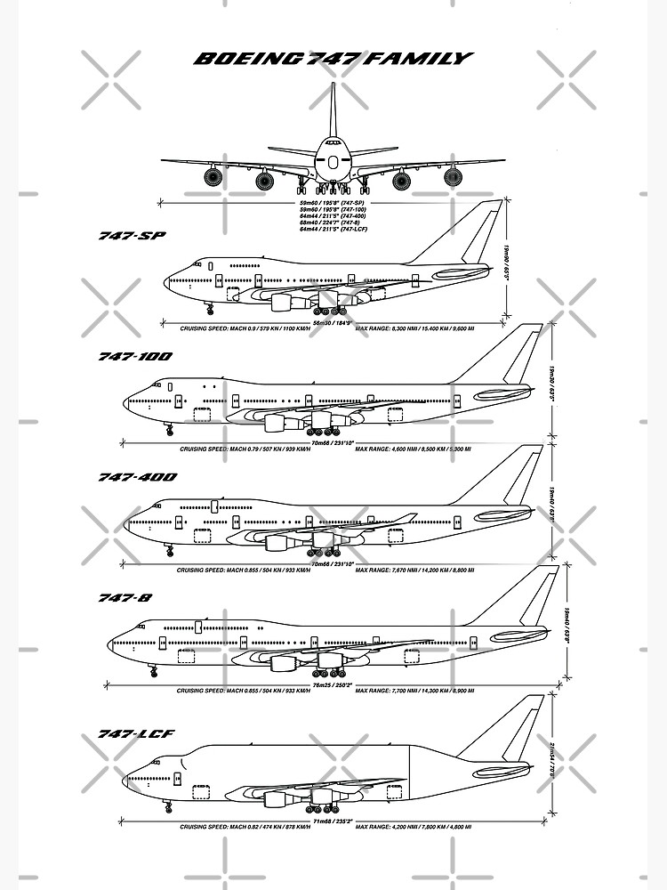 Boeing 747 Family Blueprint (white) by RHorowitz