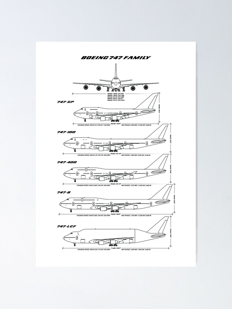 Alternate view of Boeing 747 Family Blueprint (white) Poster
