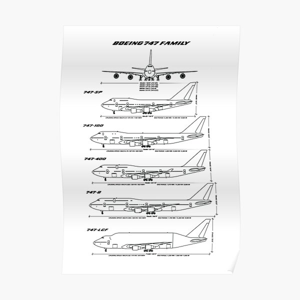 Boeing 747 Family Blueprint (white) Poster