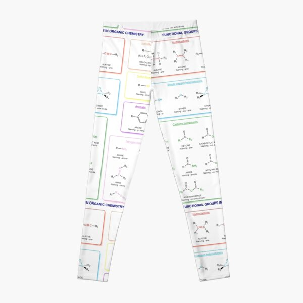 Functional groups in organic chemistry  are structural features distinguish one organic molecule from another Leggings