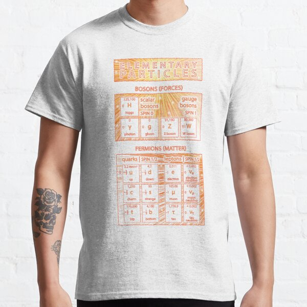 Elementary Particles of the Standard Model Classic T-Shirt